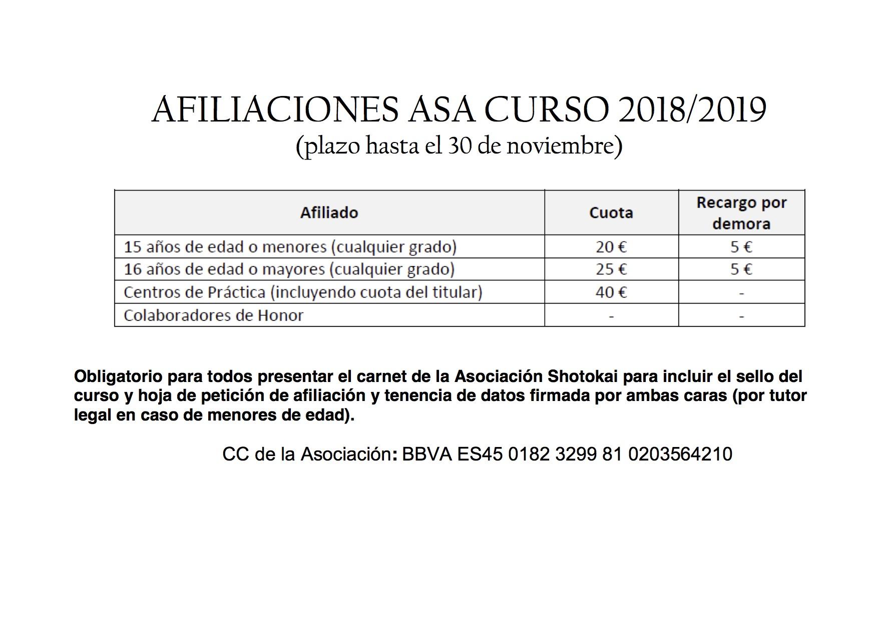 Asociación Shotokai Andalucia » ASA